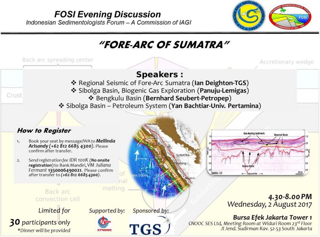 FOSI Evening Discussion