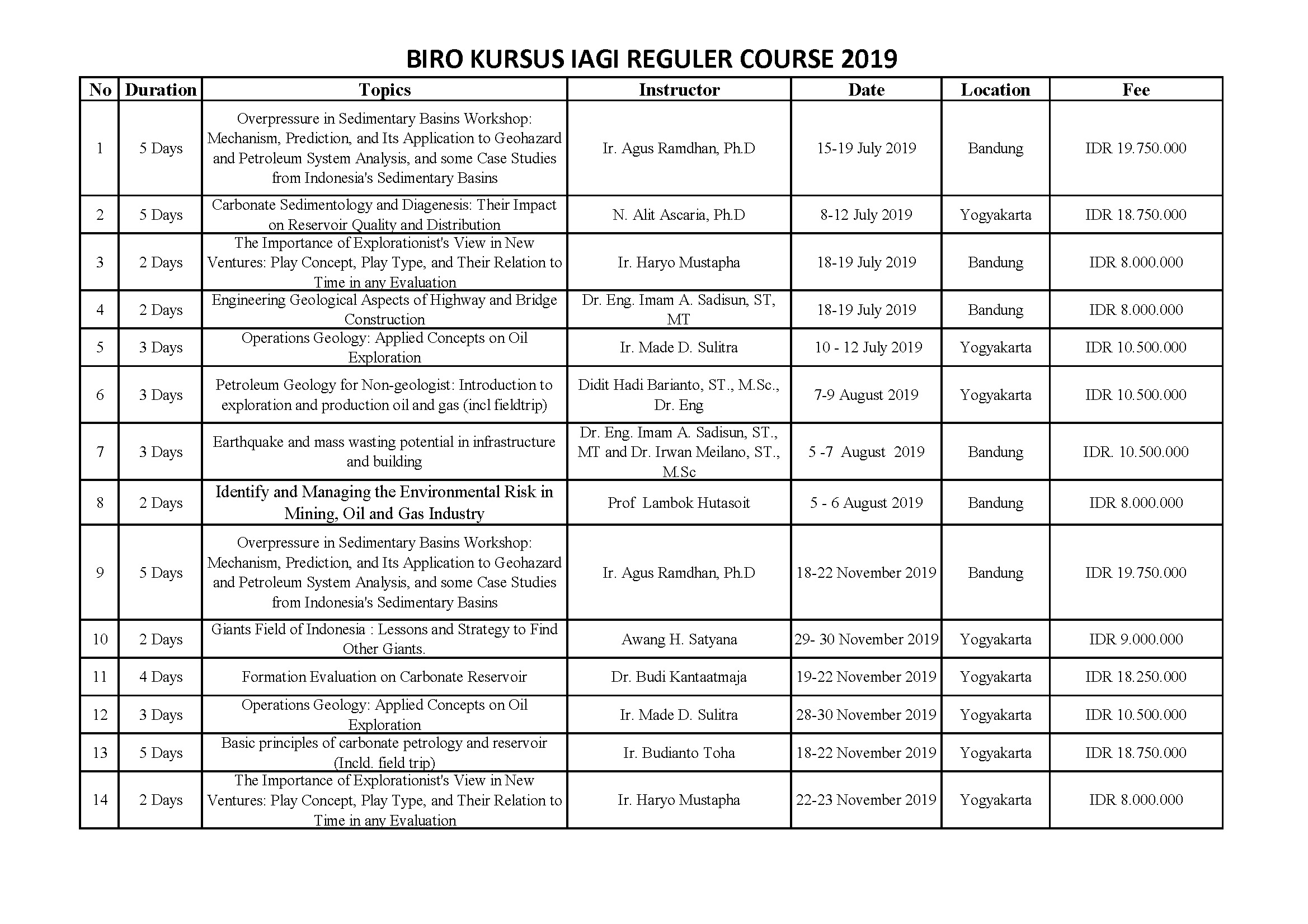 PROGRAM TRAINING BIRO KURSUS 2019
